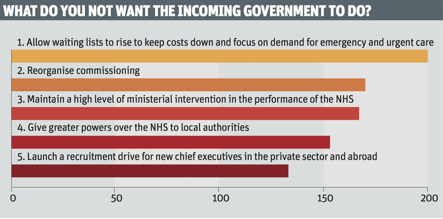 what should governments do