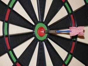 target performance hit success
