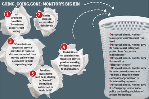 Graphic illustrating Monitor's dropped proposals