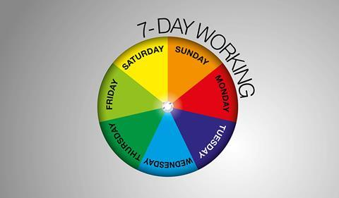 7 day working