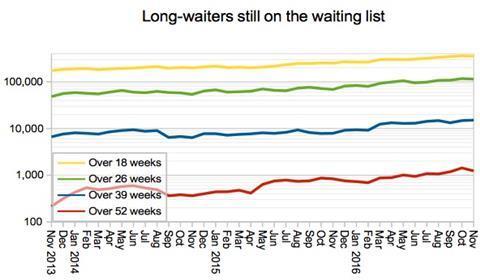 06 long waiters
