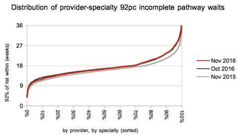 09 distribution of provider specialties