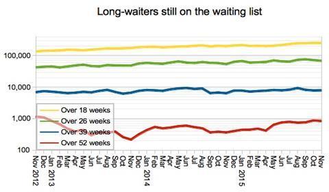 05 long waiters