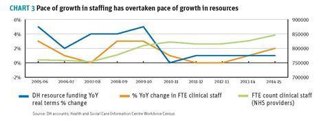 151216 workforce investigation chart 3