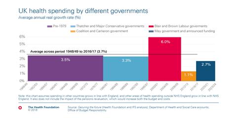 20180622-Funding-settlement-chart-02