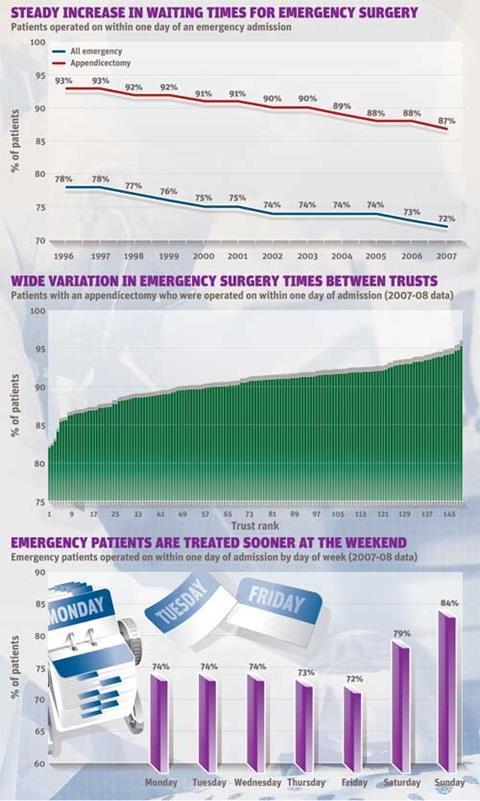 081002db_emergency_surgery.jpg